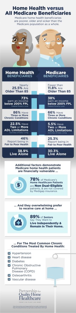 Medicare_HH_InfoGraphic